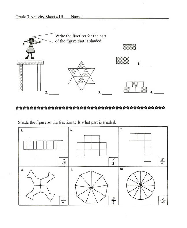 Fraction Bars Sample Worksheet Concepts – Worksheet on Fractions for Grade 3