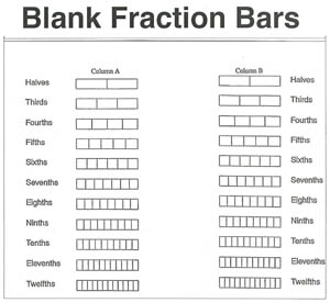 Fraction Bars Workshop - Inequality