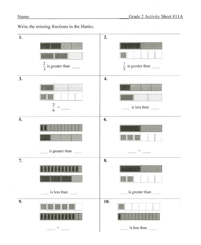 Fraction Bars Sample Worksheets Inequality – Fraction Strips Worksheets