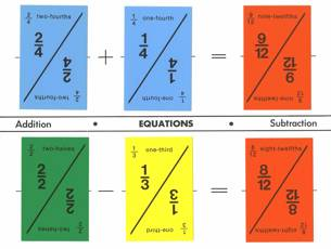 Addition Equations Mat
