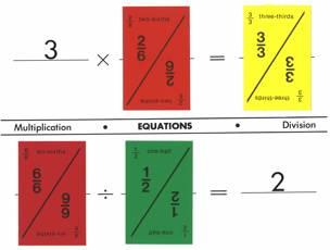 Multiplication equations mat